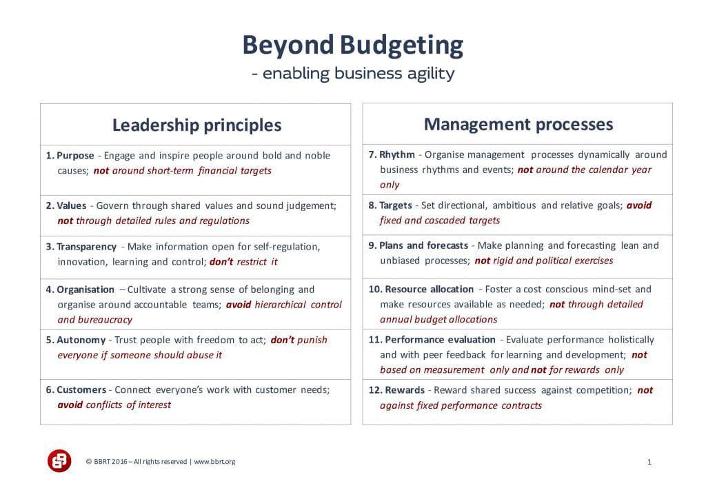 Fig. 1: The Twelve Beyond Budgeting Principles. Source: BBRT