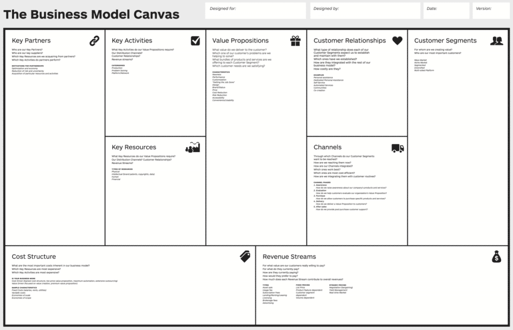 Fig.7: The Business Model Canvas (Osterwalder, Pigneur and Clark, 2010)