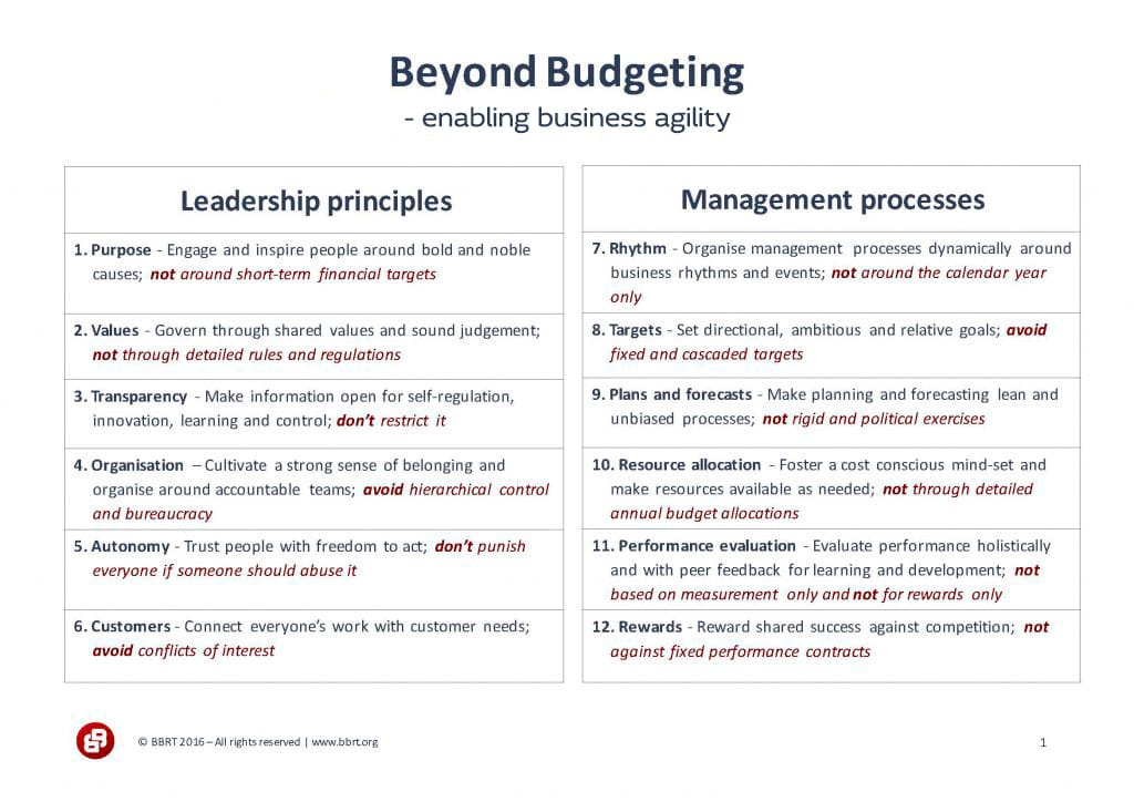 The 12 Beyond Budgeting Principles