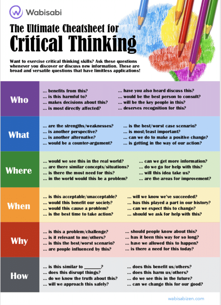 The Ultimate Cheatsheet of Critical Thinking
