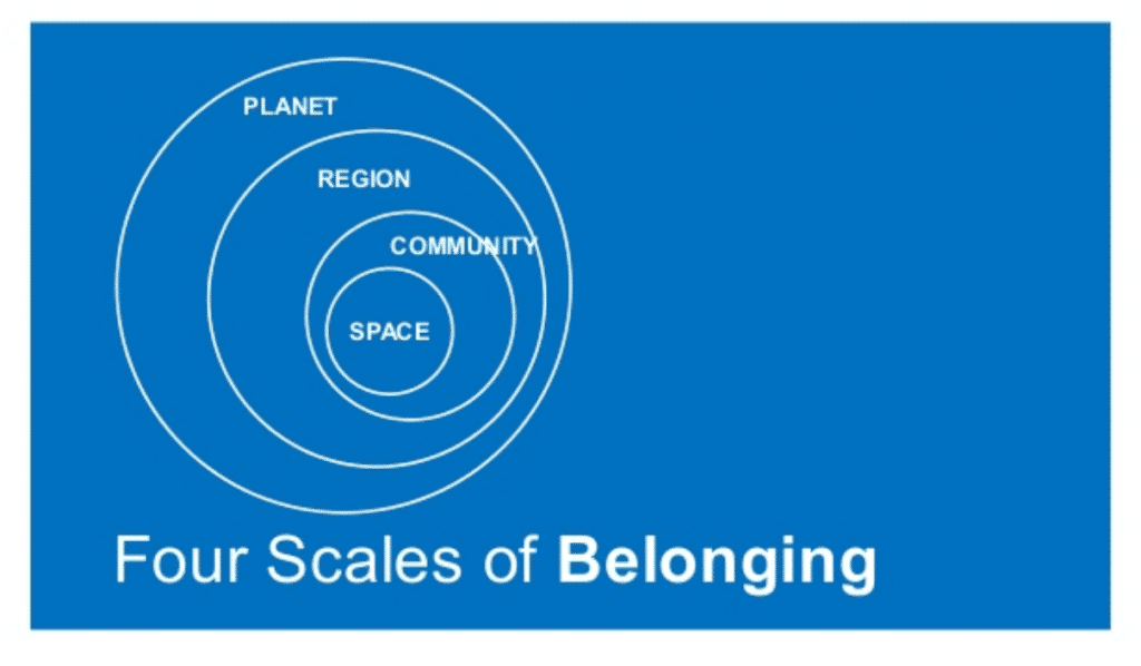 Designing for Belonging, not just Inclusion 2