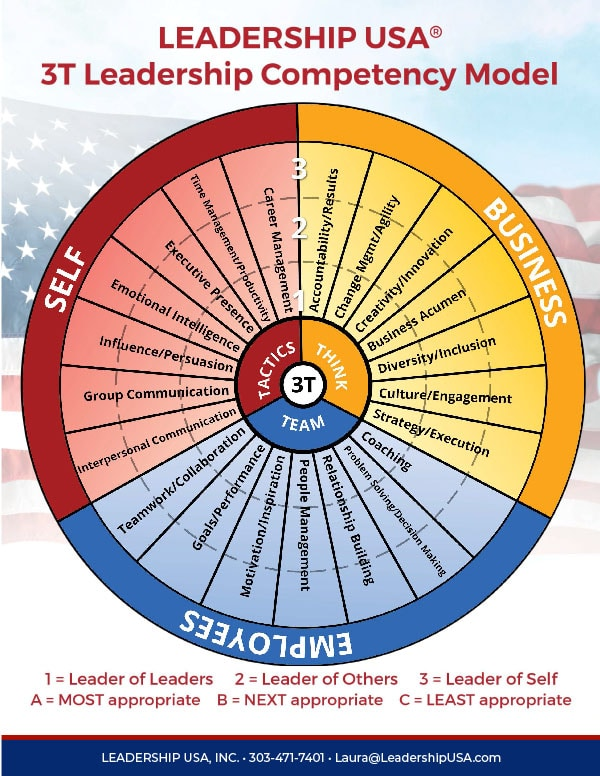 Leadership USA 3T Leadership Competency Model