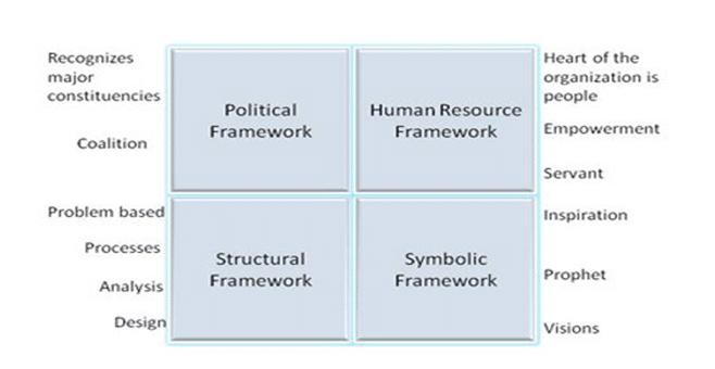 The Four Framework Approach. Source: Nwlink