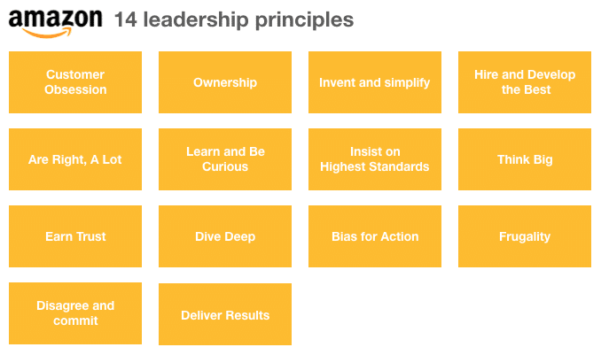 Amazon 14 Leadership Principles. Source: Amazon via Gurukul spot (Amazon, 2019)