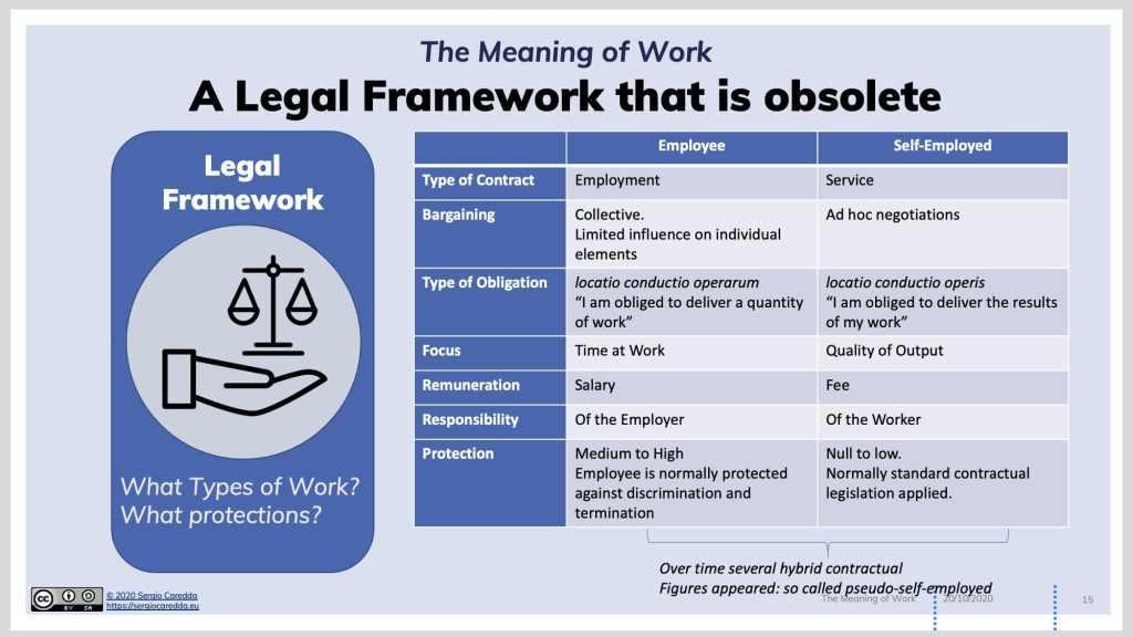 Fig.2: The current Legal Framework is obsolete.
