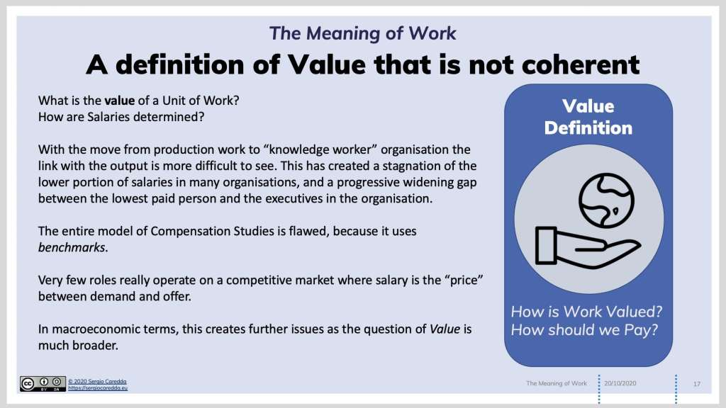 Fig.4: We need to redefine the concept of Value of Work.